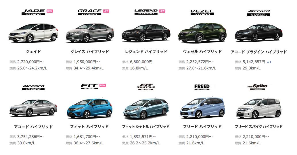 来て!見て!乗って! Honda大展示試乗会  2015年4月5日