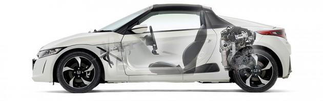 ミッドシップ・オープンスポーツ Honda S660(エスロクロクマル)を発売