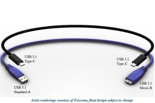 USB3.1 Type-C  上下どちらでもさせる便利で小型な新しいUSB